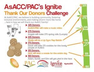 AsACC/PAC's Ignite Challenge