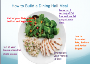 How to Build a Dining Hall Meal